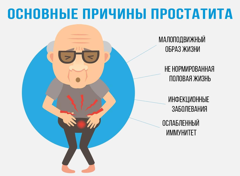 Конгестивный (застойный) простатит у мужчин: хроническая форма, лечение, симптомы