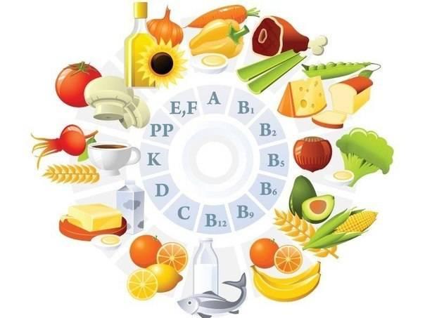 Прыщи после витаминов компливит