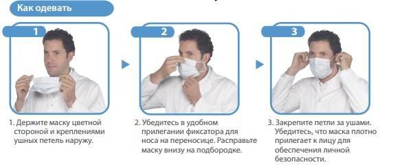 Как правильно носить маску медицинскую и какой стороной