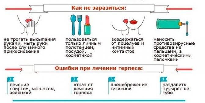 Мази от герпеса: описание лучших противовирусных препаратов