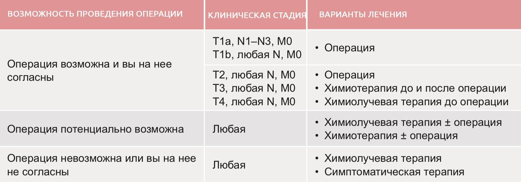 Лимфоузлы на теле человека. схема расположения у женщин, мужчин, фото