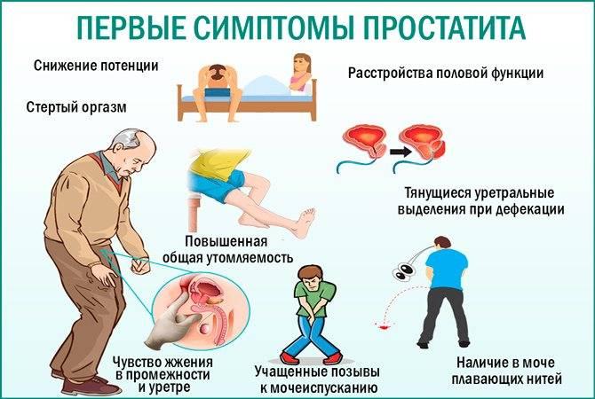 Плохое мочеиспускание у мужчин лечение народными средствами