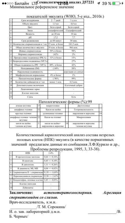 Анализ спермы (эякулята). спермограмма